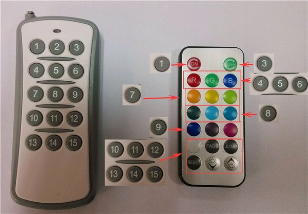 colors match to the IR remote