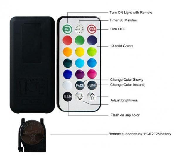 remote for led light base